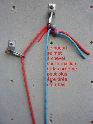 rappel-Rappel_sur_2_points-faux